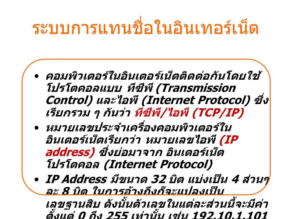 ระบบการแทนชื่อในอินเทอร์เน็ต คอมพิวเตอร์ในอินเตอร์เน็ตติดต่อกันโดยใช้ โปรโตคอลแบบ ทีซีพี (Transmission Control) และไอพี (Internet Protocol) ซึ่ง เรียก