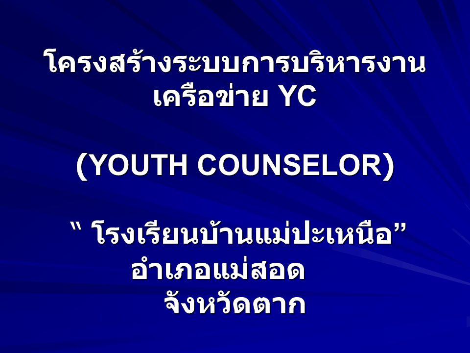 """โครงสร้างระบบการบริหารงาน เครือข่าย YC (YOUTH COUNSELOR) """" โรงเรียนบ้านแม่ปะเหนือ """" อำเภอแม่สอด จังหวัดตาก"""