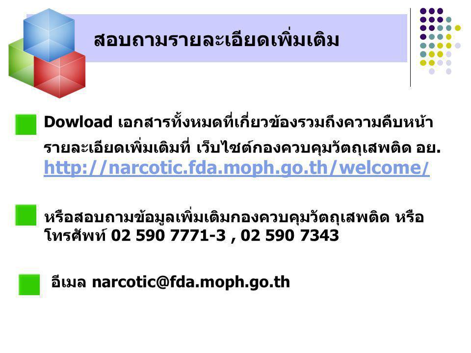สอบถามรายละเอียดเพิ่มเติม Dowload เอกสารทั้งหมดที่เกี่ยวข้องรวมถึงความคืบหน้า รายละเอียดเพิ่มเติมที่ เว็บไซต์กองควบคุมวัตถุเสพติด อย. http://narcotic.