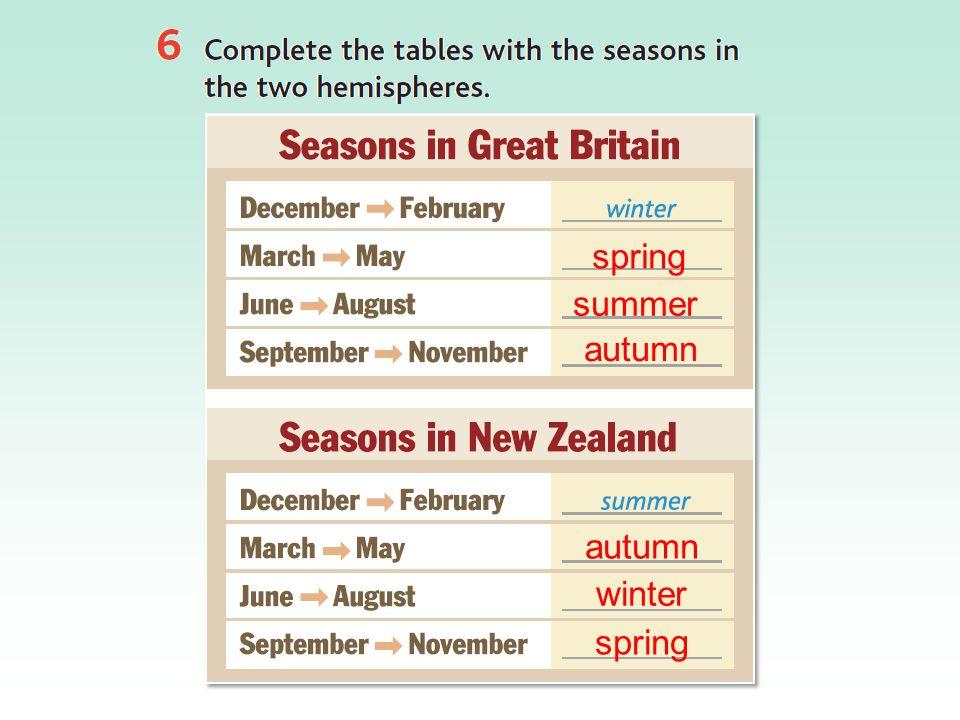 spring autumn summer autumn winter