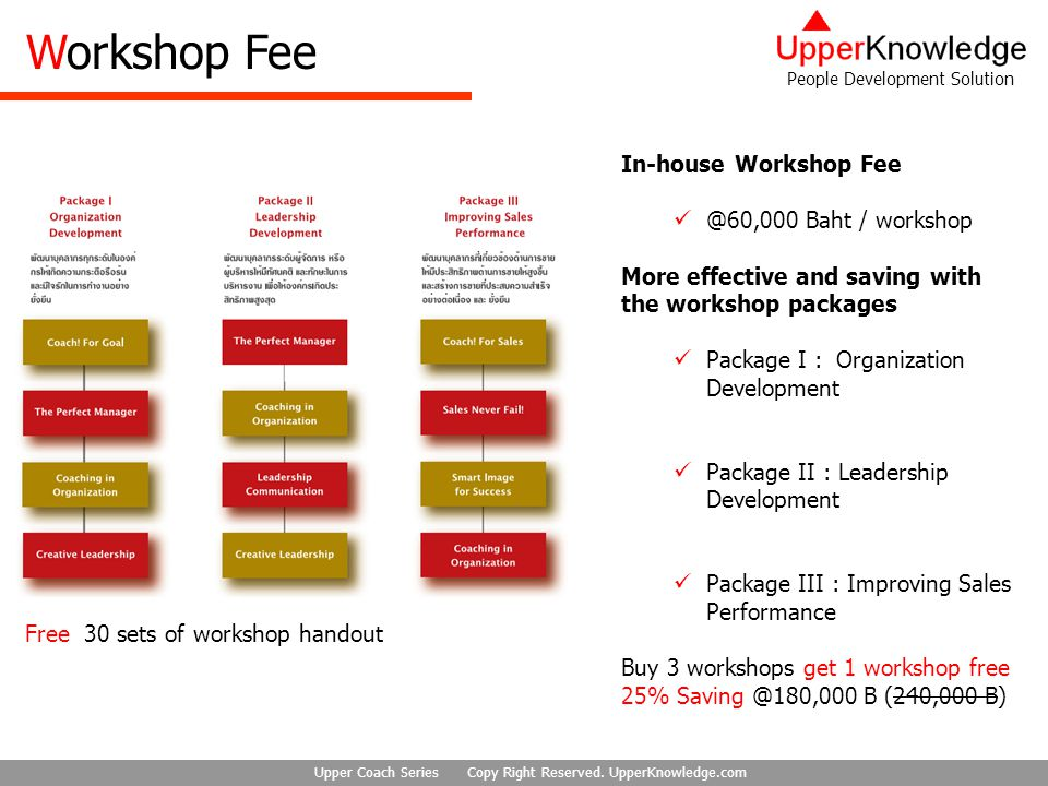 People Development Solution Upper Coach Series Copy Right Reserved. UpperKnowledge.com Workshop Fee In-house Workshop Fee @60,000 Baht / workshop More