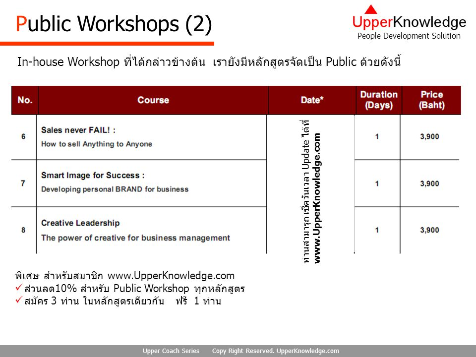 People Development Solution Upper Coach Series Copy Right Reserved. UpperKnowledge.com Public Workshops (2) In-house Workshop ที่ได้กล่าวข้างต้น เรายั