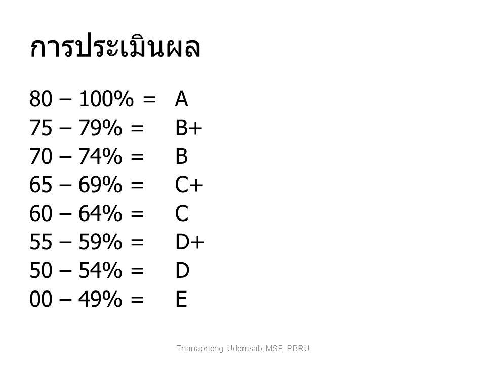 การประเมินผล 80 – 100% = A 75 – 79% = B+ 70 – 74% = B 65 – 69% = C+ 60 – 64% = C 55 – 59% = D+ 50 – 54% = D 00 – 49% = E Thanaphong Udomsab, MSF, PBRU