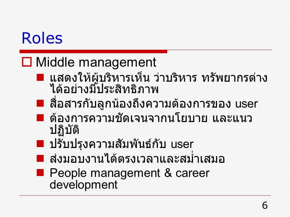 6 Roles  Middle management แสดงให้ผู้บริหารเห็น ว่าบริหาร ทรัพยากรต่าง ได้อย่างมีประสิทธิภาพ สื่อสารกับลูกน้องถึงความต้องการของ user ต้องการความชัดเจนจากนโยบาย และแนว ปฏิบัติ ปรับปรุงความสัมพันธ์กับ user ส่งมอบงานได้ตรงเวลาและสม่ำเสมอ People management & career development