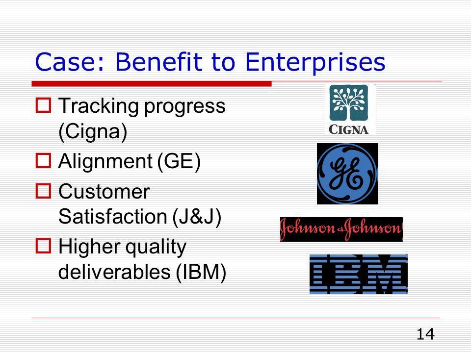 14 Case: Benefit to Enterprises  Tracking progress (Cigna)  Alignment (GE)  Customer Satisfaction (J&J)  Higher quality deliverables (IBM)