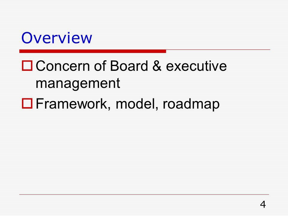 4 Overview  Concern of Board & executive management  Framework, model, roadmap