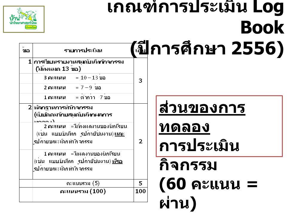 เกณฑ์การประเมิน Log Book ( ปีการศึกษา 2556) ส่วนของการ ทดลอง การประเมิน กิจกรรม (60 คะแนน = ผ่าน )