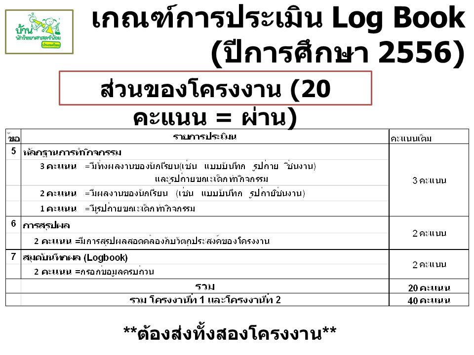 เกณฑ์การประเมิน Log Book ( ปีการศึกษา 2556) ส่วนของโครงงาน (20 คะแนน = ผ่าน ) ** ต้องส่งทั้งสองโครงงาน **