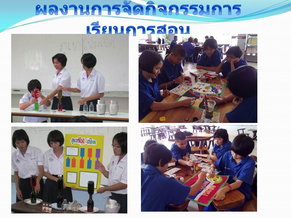ประชุม วางแผน คัดเลือกนักเรียน ฝึกซ้อมนักเรียน ส่งนักเรียนเข้าร่วมการแข่งขัน รายงานผลการแข่งขัน โครงการ แข่งขัน ทักษะ วิชาการ เป็นครูผู้ฝึกสอนการแข่งขัน science show