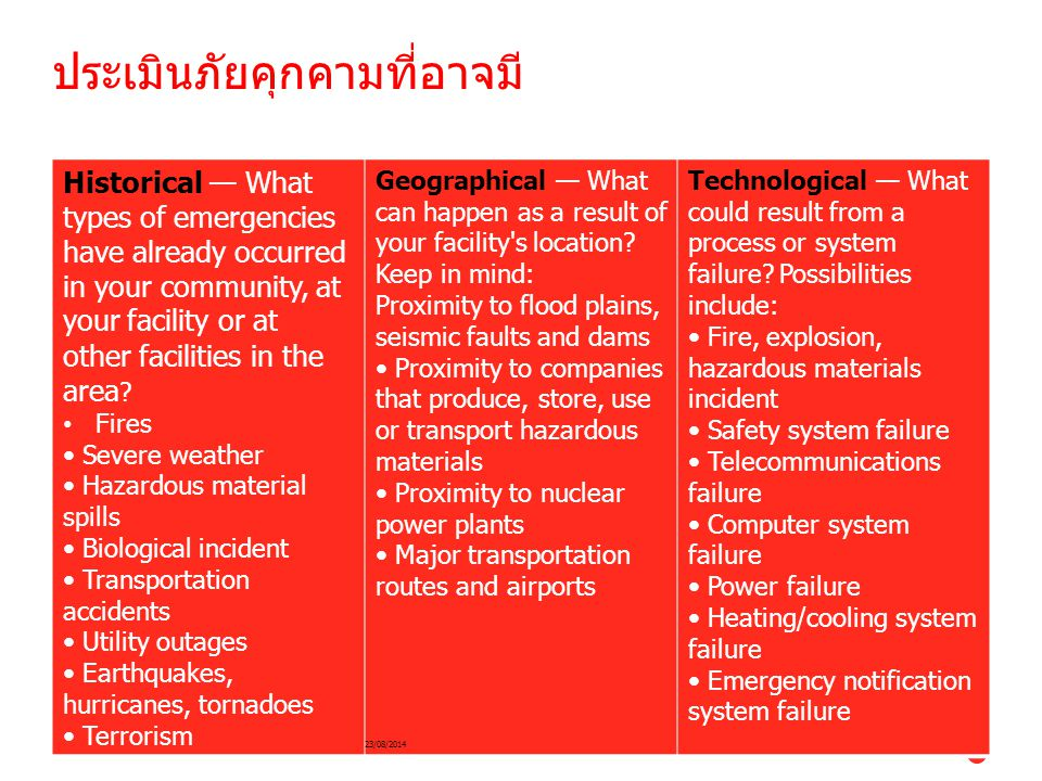236 Copyright © 2014 BSI. All rights reserved. ประเมินภัยคุกคามที่อาจมี Historical — What types of emergencies have already occurred in your community