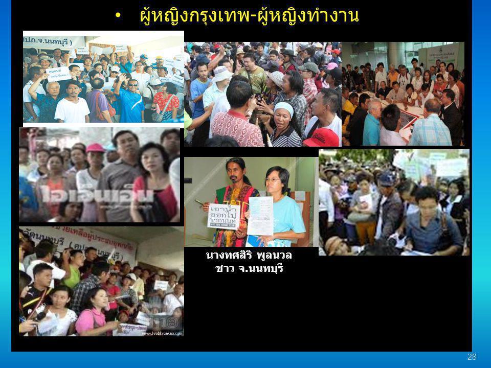 ผู้หญิงกรุงเทพ-ผู้หญิงทำงาน ผู้หญิงกรุงเทพ-ผู้หญิงทำงาน 28 นางทศสิริ พูลนวล ชาว จ.นนทบุรี