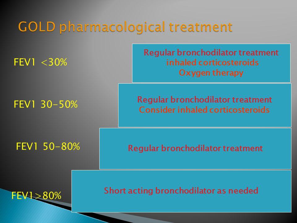 Short acting bronchodilator as needed Regular bronchodilator treatment inhaled corticosteroids Oxygen therapy Regular bronchodilator treatment Conside