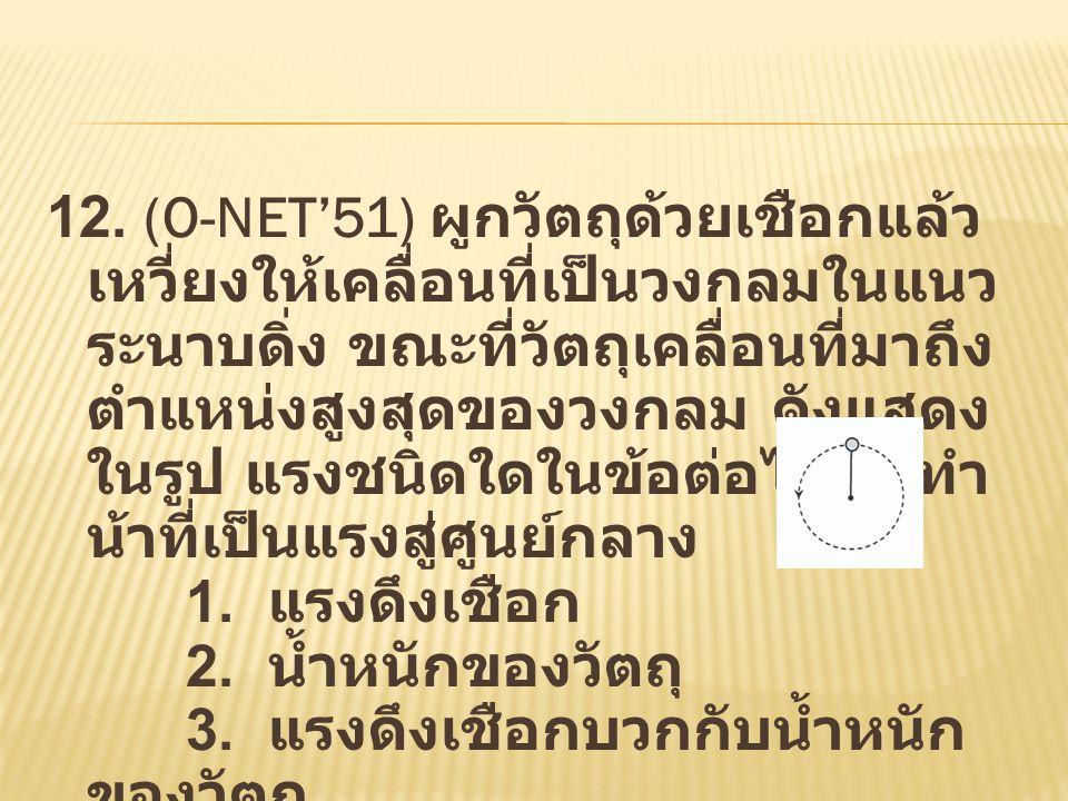 12. (O-NET'51) ผูกวัตถุด้วยเชือกแล้ว เหวี่ยงให้เคลื่อนที่เป็นวงกลมในแนว ระนาบดิ่ง ขณะที่วัตถุเคลื่อนที่มาถึง ตำแหน่งสูงสุดของวงกลม ดังแสดง ในรูป แรงชน