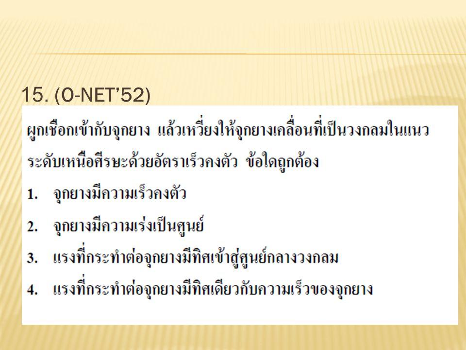 15. (O-NET'52)