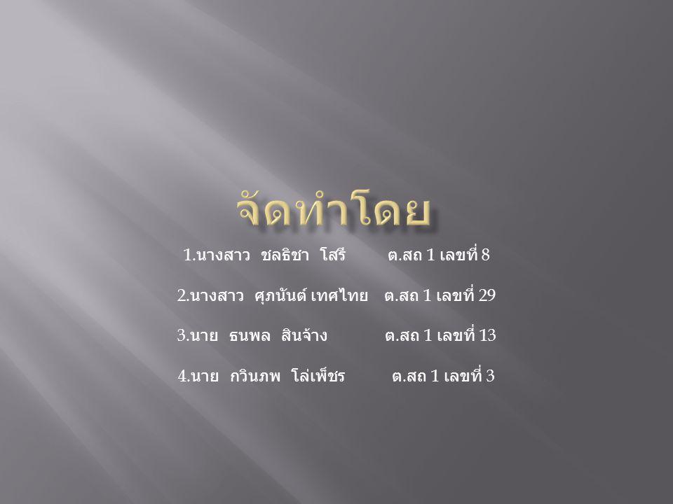 1. นางสาว ชลธิชา โสรี ต. สถ 1 เลขที่ 8 2. นางสาว ศุภนันต์ เทศไทย ต. สถ 1 เลขที่ 29 3. นาย ธนพล สินจ้าง ต. สถ 1 เลขที่ 13 4. นาย กวินภพ โล่เพ็ชร ต. สถ