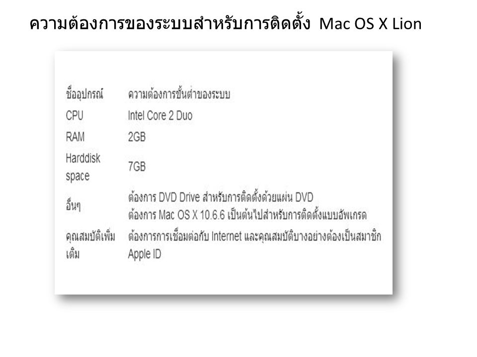 สำหรับเครื่อง Mac รุ่นใหม่ๆ ที่วางจำหน่ายไม่เกินสองปี ( 2009 เป็นต้นไป ) สามารถติดตั้งระบบปฏิบัติการ Mac OS X Lion ได้อย่างไม่มีปัญหา หากว่าเป็นรุ่นเก่ากว่านั้น ควร ตรวจสอบความสามารถของเครื่องเล็กน้อยว่าสามารถ รองรับระบบปฏิบัติการได้หรือไม่ การติดตั้ง Mac OS X Lion จากแผ่น DVD 1.