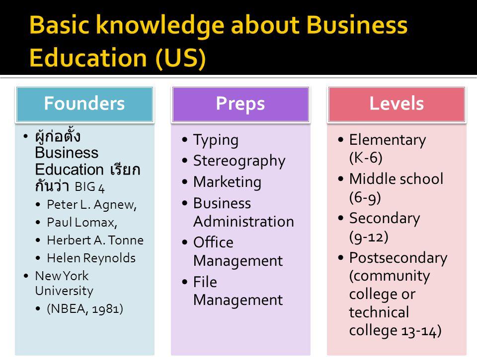 ผู้ก่อตั้ง Business Education เรียก กันว่า BIG 4 Peter L.