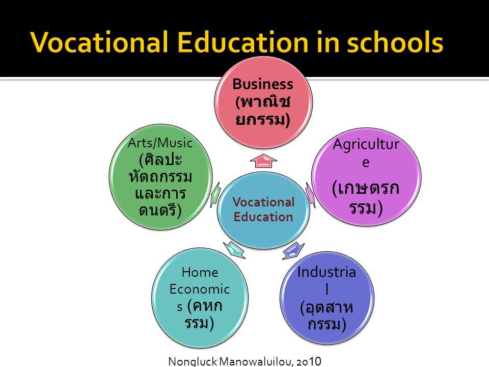 Vocational Education Business ( พาณิช ยกรรม ) Agricultur e ( เกษตรก รรม ) Industria l ( อุตสาห กรรม ) Home Economic s ( คหก รรม ) Arts/Music ( ศิลปะ หัตถกรรม และการ ดนตรี ) Nongluck Manowaluilou, 2010
