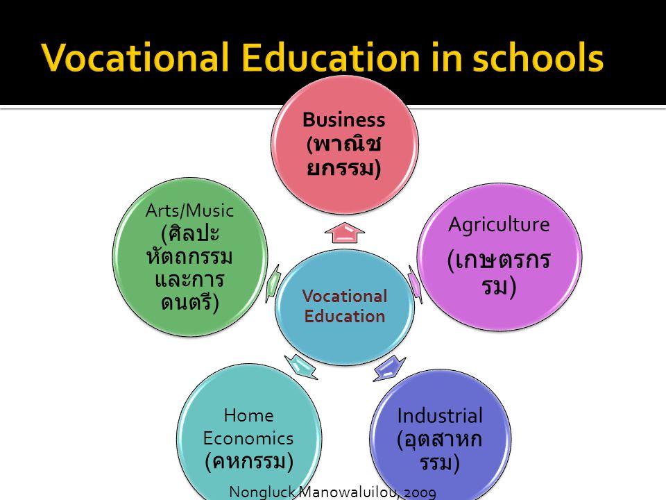 Vocational Education Business ( พาณิช ยกรรม ) Agriculture ( เกษตรกร รม ) Industrial ( อุตสาหก รรม ) Home Economics ( คหกรรม ) Arts/Music ( ศิลปะ หัตถก