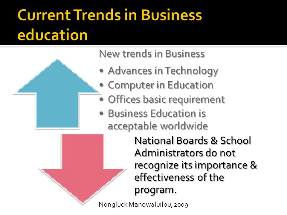 New trends in Business Advances in TechnologyAdvances in Technology Computer in EducationComputer in Education Offices basic requirementOffices basic