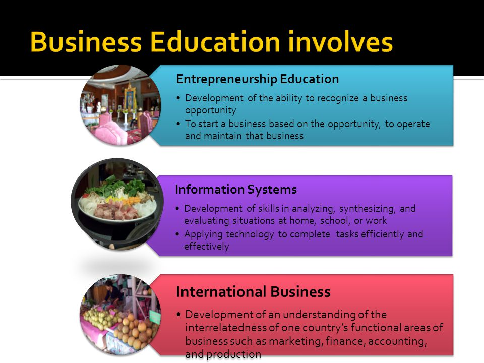 Entrepreneurship Education Development of the ability to recognize a business opportunity To start a business based on the opportunity, to operate and