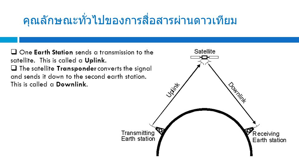 คุณลักษณะทั่วไปของการสื่อสารผ่านดาวเทียม  One Earth Station sends a transmission to the satellite.