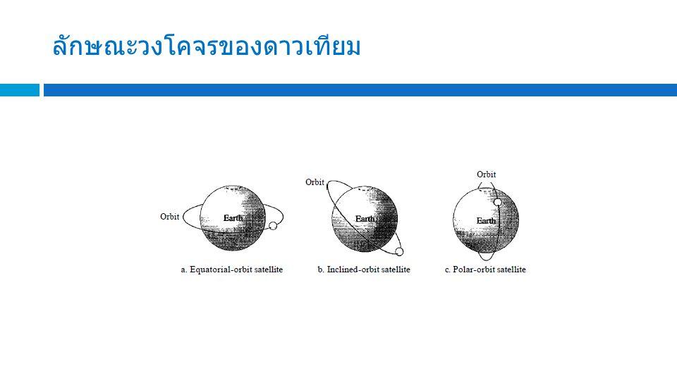 ลักษณะวงโคจรของดาวเทียม