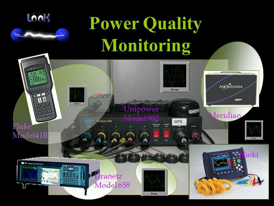 Power Quality Monitoring Fluke Model41B Unipower Model 902 Dranetz Model 658 Hioki Meridian