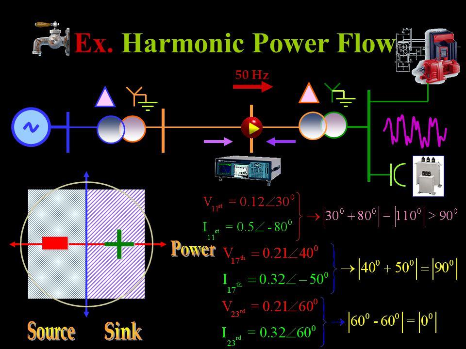 Ex. Harmonic Power Flow 50 Hz