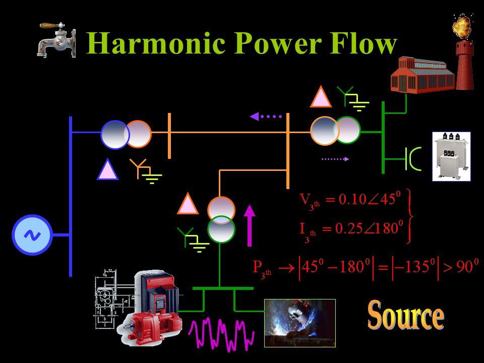 Harmonic Power Flow
