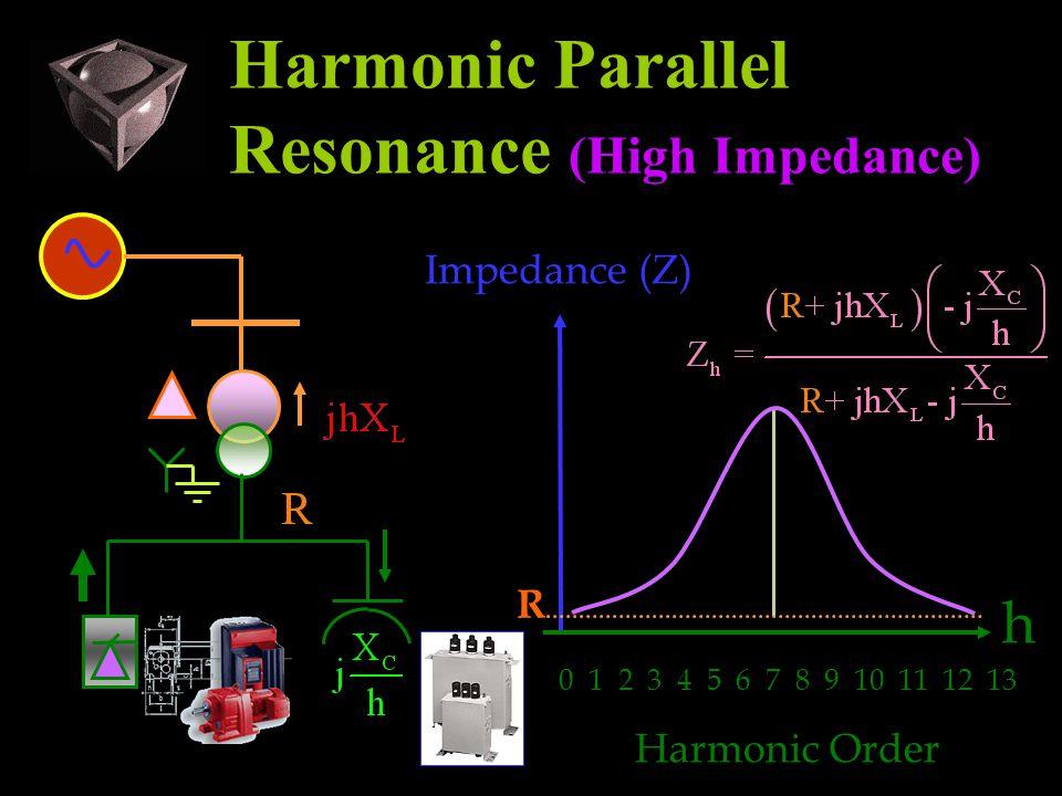 Harmonic Parallel Resonance (High Impedance) 0 1 2 3 4 5 6 7 8 9 10 11 12 13 Harmonic Order Impedance (Z) h R