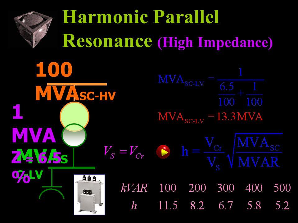 Harmonic Parallel Resonance (High Impedance) MVA S C-LV 100 MVA SC-HV 1 MVA Z = 6.5 %