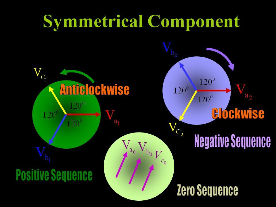 Symmetrical Component