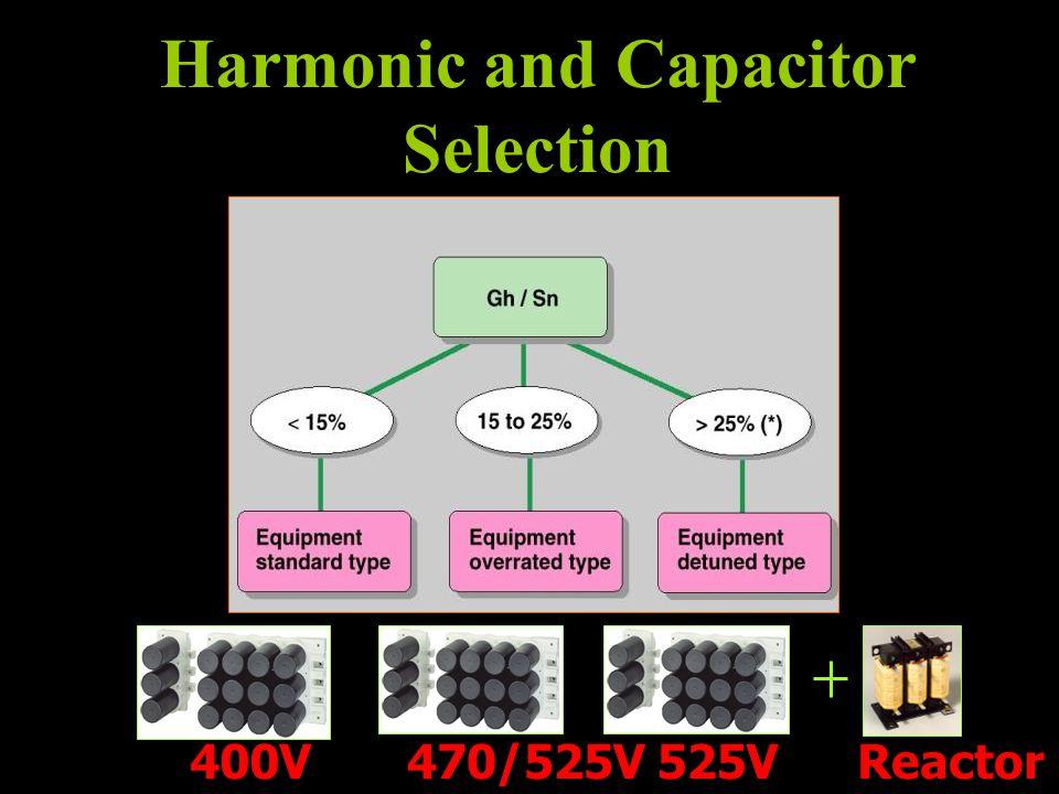 400V470/525V525VReactor Harmonic and Capacitor Selection