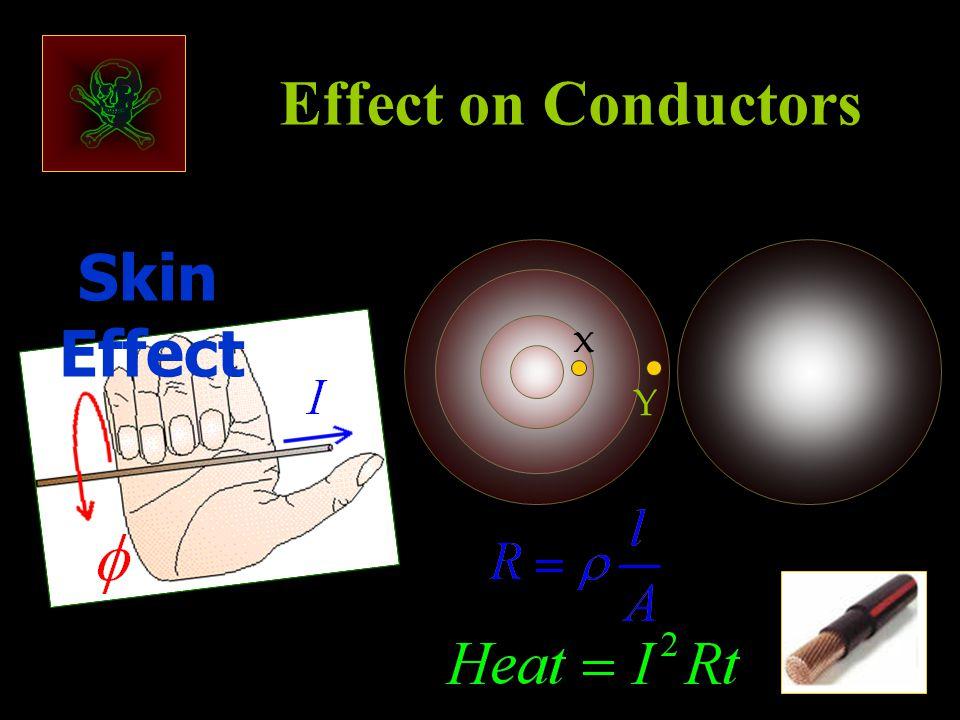 Skin Effect x Y Effect on Conductors