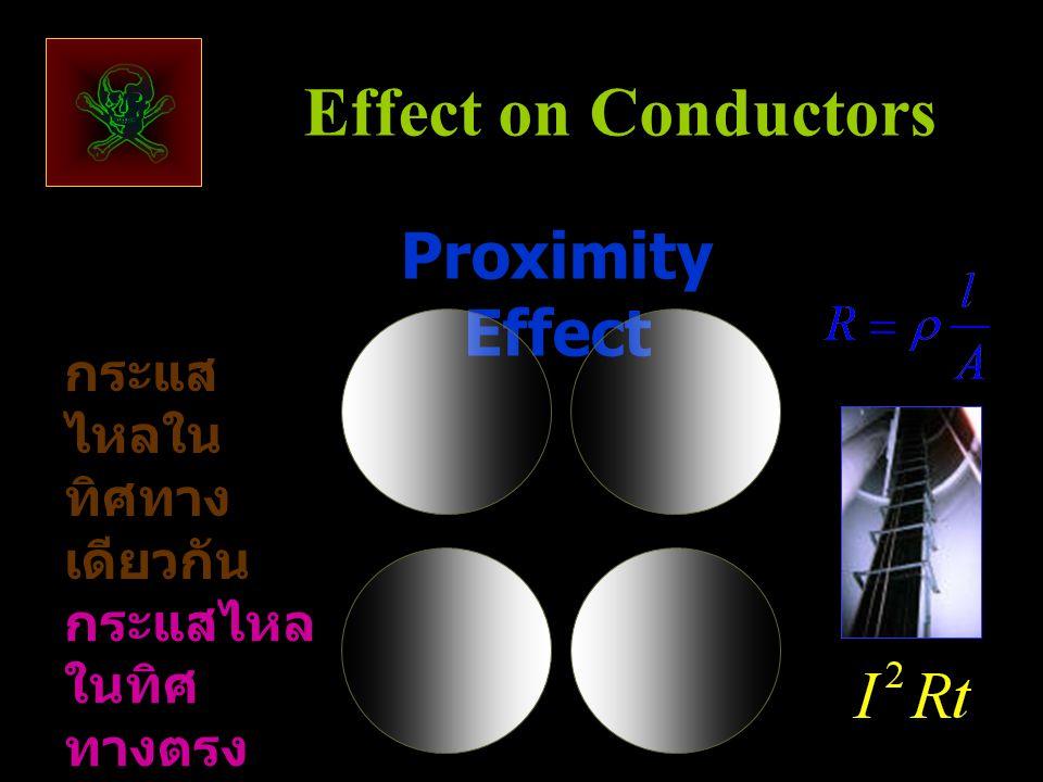 กระแส ไหลใน ทิศทาง เดียวกัน กระแสไหล ในทิศ ทางตรง ข้ามกัน Proximity Effect Effect on Conductors