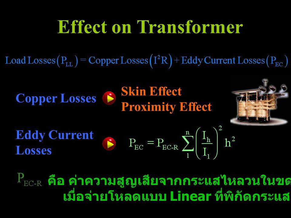 Effect on Transformer คือ ค่าความสูญเสียจากกระแสไหลวนในขดลวดของหม้อแปลงไฟฟ้า เมื่อจ่ายโหลดแบบ Linear ที่พิกัดกระแส (50 Hz) Skin Effect Proximity Effec