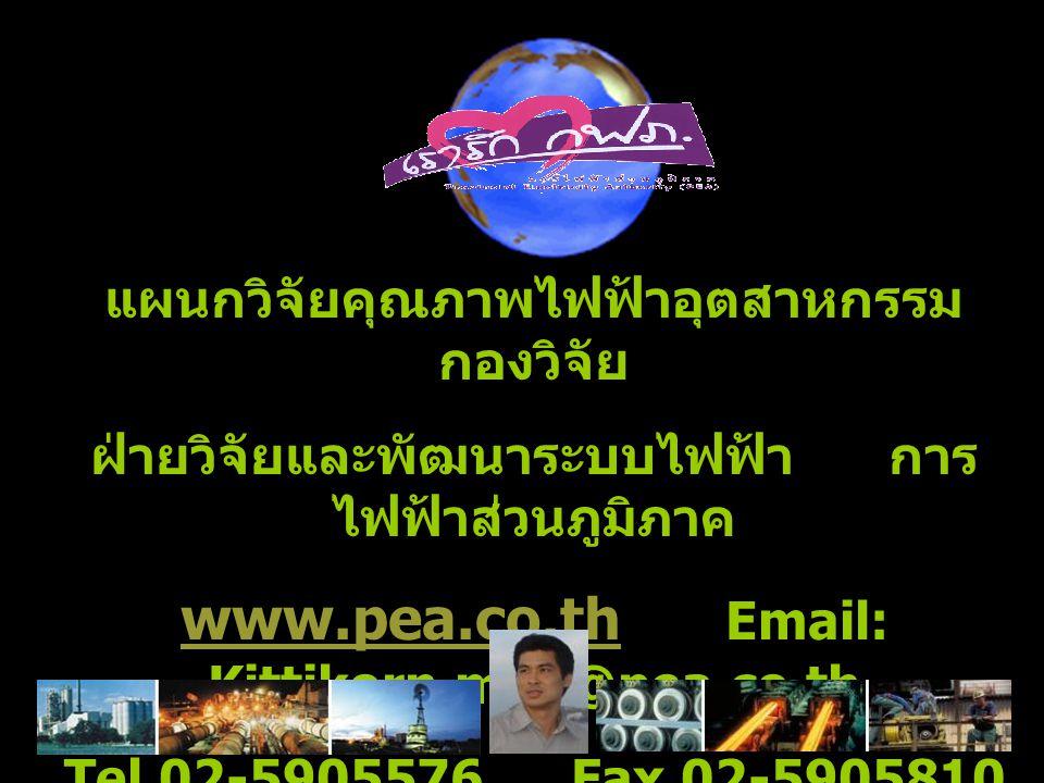 แผนกวิจัยคุณภาพไฟฟ้าอุตสาหกรรม กองวิจัย ฝ่ายวิจัยและพัฒนาระบบไฟฟ้า การ ไฟฟ้าส่วนภูมิภาค www.pea.co.thwww.pea.co.th Email: Kittikorn.man@pea.co.th Tel.