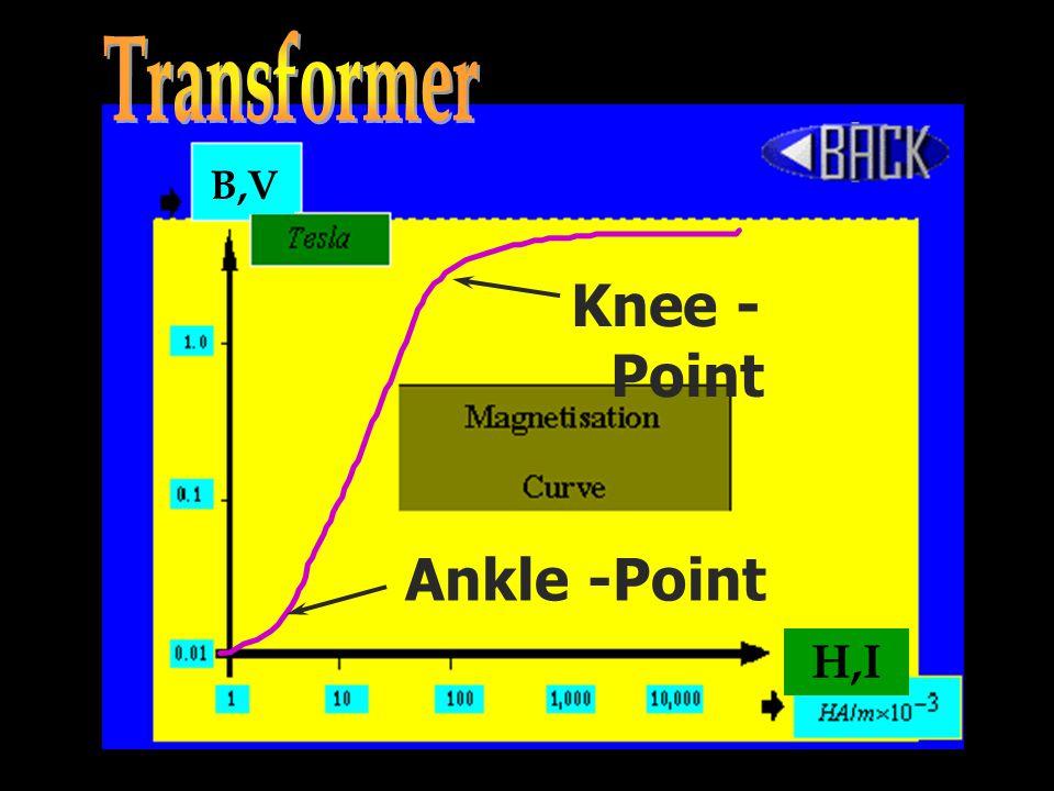 Knee - Point Ankle -Point B,V H,I