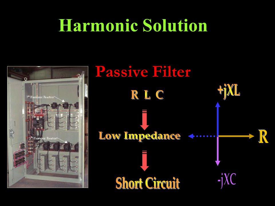 Passive Filter Harmonic Solution