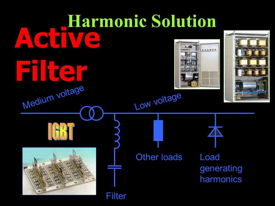 Active Filter Load generating harmonics Other loads Filter Medium voltage Low voltage Harmonic Solution