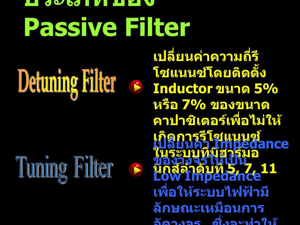 ประเภทของ Passive Filter เปลี่ยนค่าความถี่รี โซแนนซ์โดยติดตั้ง Inductor ขนาด 5% หรือ 7% ของขนาด คาปาซิเตอร์เพื่อไม่ให้ เกิดการรีโซแนนซ์ ในระบบที่มีฮาร