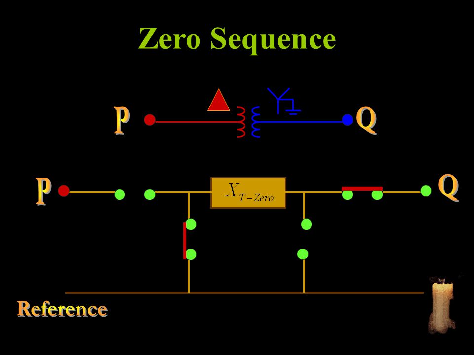 Zero Sequence