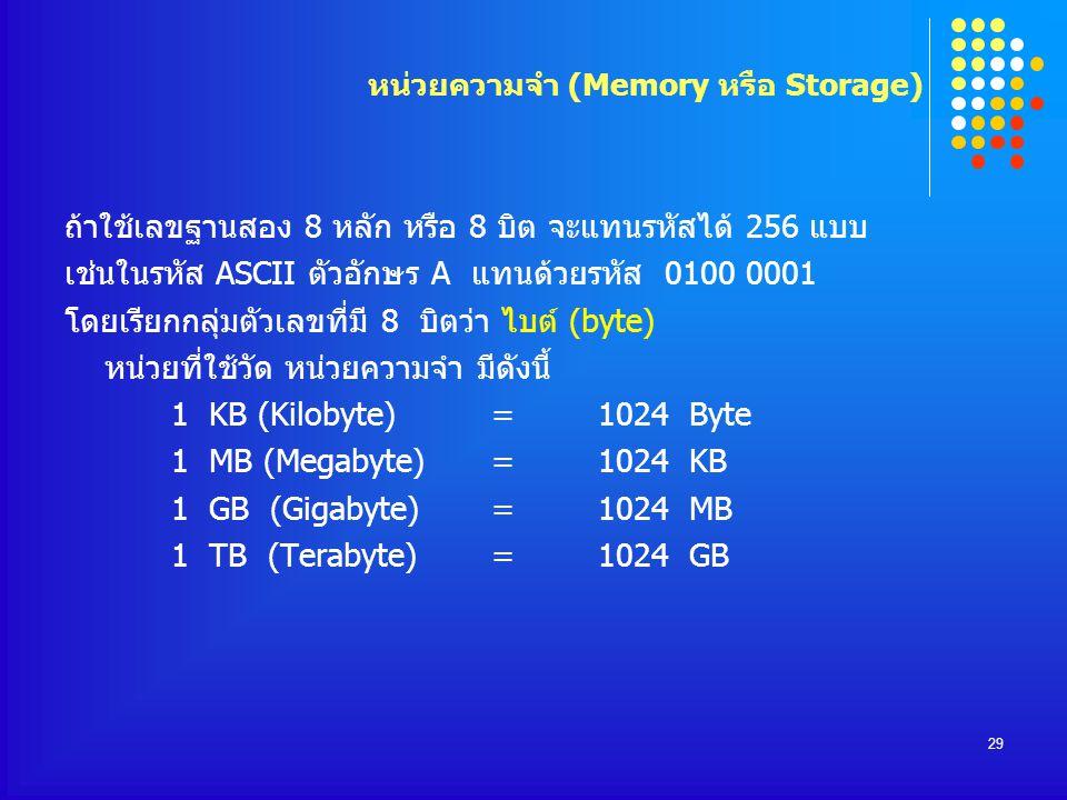 29 หน่วยความจำ (Memory หรือ Storage) ถ้าใช้เลขฐานสอง 8 หลัก หรือ 8 บิต จะแทนรหัสได้ 256 แบบ เช่นในรหัส ASCII ตัวอักษร A แทนด้วยรหัส 0100 0001 โดยเรียก