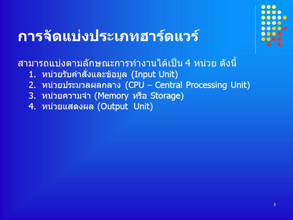 3 การจัดแบ่งประเภทฮาร์ดแวร์ สามารถแบ่งตามลักษณะการทำงานได้เป็น 4 หน่วย ดังนี้ 1. หน่วยรับคำสั่งและข้อมูล (Input Unit) 2. หน่วยประมวลผลกลาง (CPU – Cent