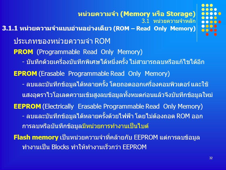 32 ประเภทของหน่วยความจำ ROM PROM (Programmable Read Only Memory) - บันทึกด้วยเครื่องบันทึกพิเศษได้หนึ่งครั้ง ไม่สามารถลบหรือแก้ไขได้อีก EPROM (Erasabl