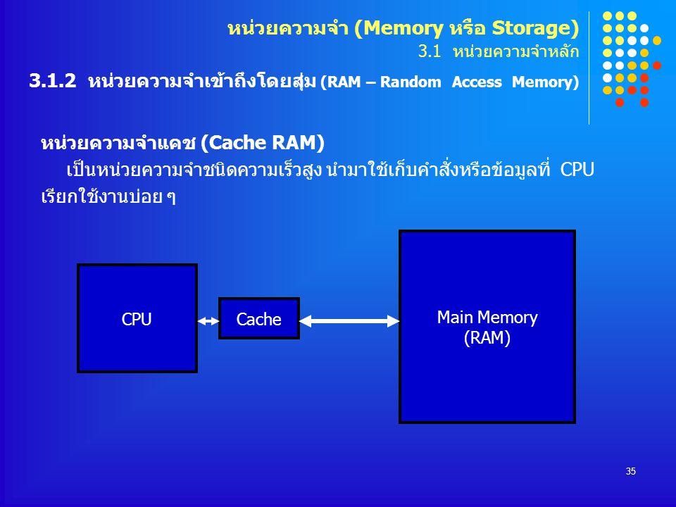 35 หน่วยความจำแคช (Cache RAM) เป็นหน่วยความจำชนิดความเร็วสูง นำมาใช้เก็บคำสั่งหรือข้อมูลที่ CPU เรียกใช้งานบ่อย ๆ หน่วยความจำ (Memory หรือ Storage) 3.