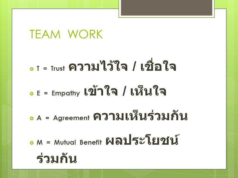 TEAM WORK  T = Trust ความไว้ใจ / เชื่อใจ  E = Empathy เข้าใจ / เห็นใจ  A = Agreement ความเห็นร่วมกัน  M = Mutual Benefit ผลประโยชน์ ร่วมกัน