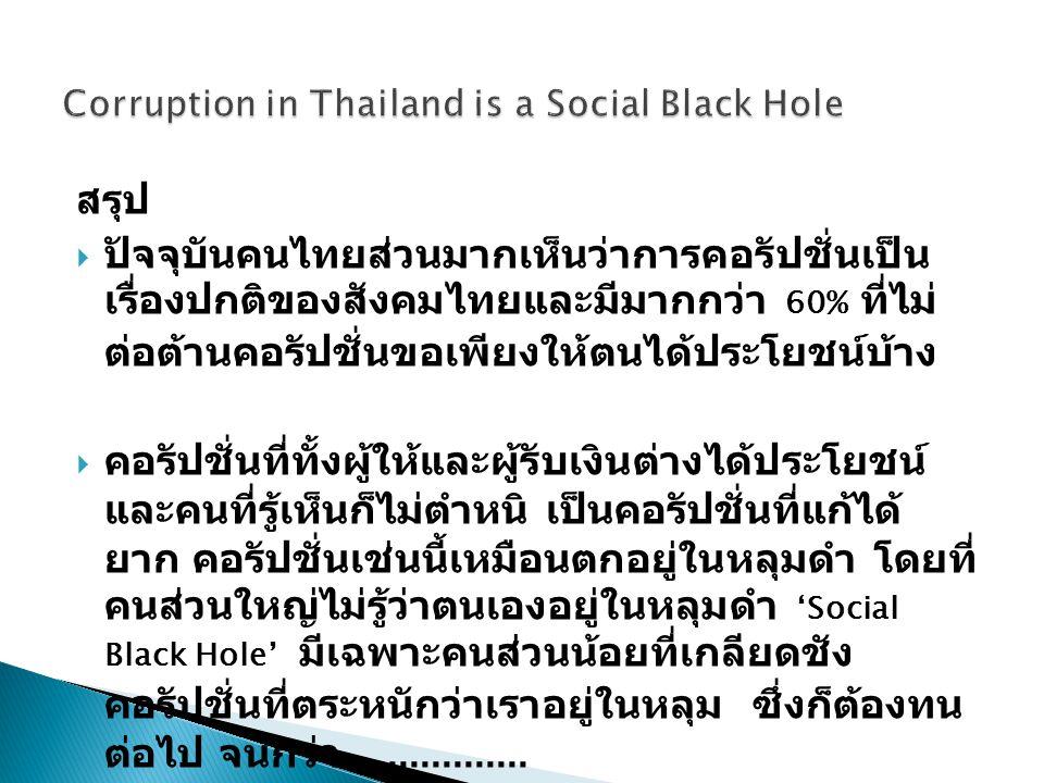 สรุป  ปัจจุบันคนไทยส่วนมากเห็นว่าการคอรัปชั่นเป็น เรื่องปกติของสังคมไทยและมีมากกว่า 60% ที่ไม่ ต่อต้านคอรัปชั่นขอเพียงให้ตนได้ประโยชน์บ้าง  คอรัปชั่นที่ทั้งผู้ให้และผู้รับเงินต่างได้ประโยชน์ และคนที่รู้เห็นก็ไม่ตำหนิ เป็นคอรัปชั่นที่แก้ได้ ยาก คอรัปชั่นเช่นนี้เหมือนตกอยู่ในหลุมดำ โดยที่ คนส่วนใหญ่ไม่รู้ว่าตนเองอยู่ในหลุมดำ 'Social Black Hole' มีเฉพาะคนส่วนน้อยที่เกลียดชัง คอรัปชั่นที่ตระหนักว่าเราอยู่ในหลุม ซึ่งก็ต้องทน ต่อไป จนกว่า................