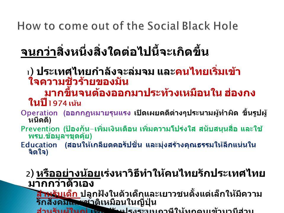 จนกว่าสิ่งหนึ่งสิ่งใดต่อไปนี้จะเกิดขึ้น 1 ) ประเทศไทยกำลังจะล่มจม และคนไทยเริ่มเข้า ใจความชั่วร้ายของมัน มากขึ้นจนต้องออกมาประท้วงเหมือนใน ฮ่องกง ในปี